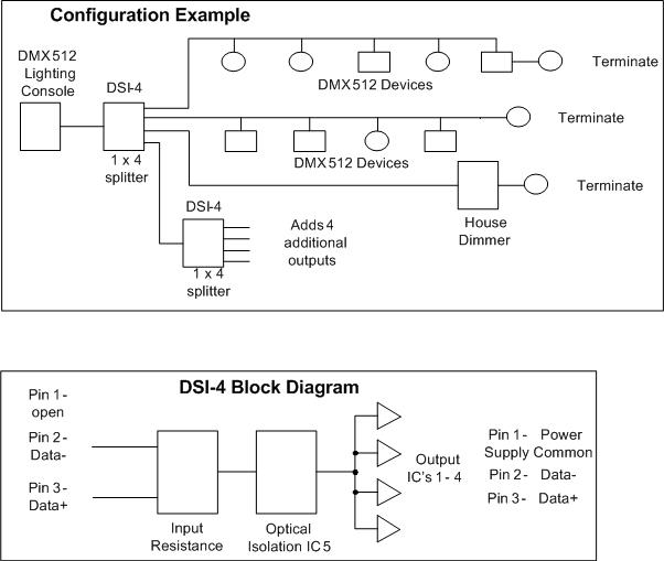 dmx splitter optically isolated pcb elm video technology. Black Bedroom Furniture Sets. Home Design Ideas