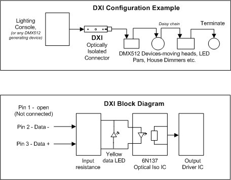 dmx daisy chain wiring diagram daisy chain wiring diagram analog dmx 512 in line optical isolator elm video technology #2