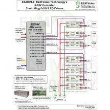 DMX 0-10 Volt Analog Converter DIN Rail / Wall Mount
