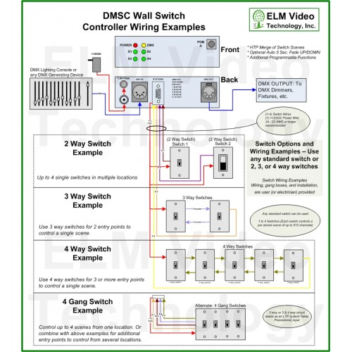 4 elm light wiring diagram - library wiring diagram 4 elm light wiring diagram single phase isolator wiring diagram library wiring diagram
