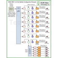 DMX Splitter 1x8 PCB