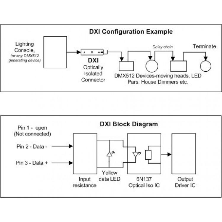 dmx 512 optical isolator pcb elm video technology. Black Bedroom Furniture Sets. Home Design Ideas